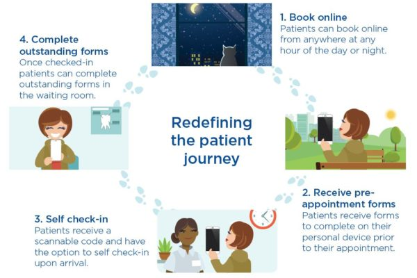 Patient Experience 1